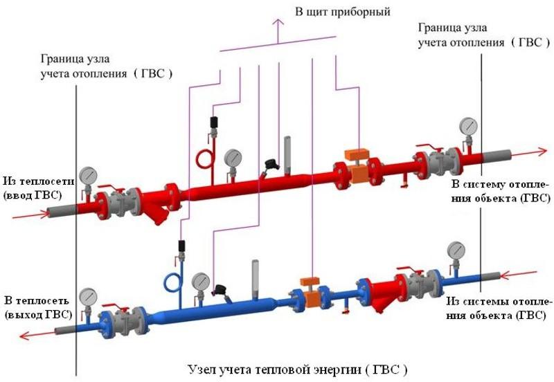 Типовой проект узла учета тепла с теплообменником газо-жидкостной теплообменник